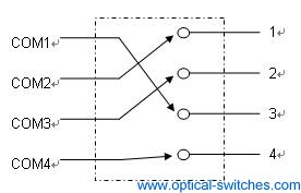 4X4 Optical Switch Optical Route